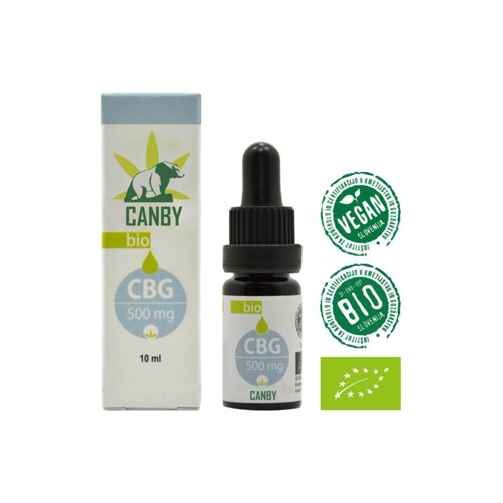 Bio Hanf CBG Ol 500 mg biocbg full logo